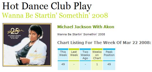 billboard_wbss2008hotdanceclubplay_3-19-08.jpg
