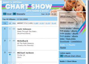 Thriller25 #3 on Radio 1 Chart